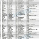 Lista Masonilor venerabili din Romania3 150x150 Lista masonilor din Romania