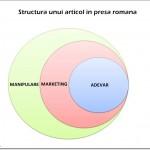 structura_articol