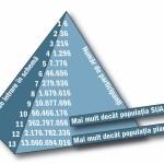 Joc_piramidal