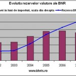 Rezerva anuala BNR 150x150 HALUCINANT reloaded!!! BNR un castel de carti de joc. Dr. Ec. Constantin Cojocaru: 73% din rezerva BNR este alcatuita din hartii fara nicio valoare; valuta si aurul reprezinta doar o mica parte. Cum a imprumutat Romania o tara ca SUA cu bani luati cu dobanda si comisioane grase de la FMI, adica tot din SUA. MEGASCHEME financiare, asasini economici si manipulare pe filiera masonica, pentru ruinarea Romaniei. La TVR R
