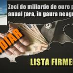 Lista-firmelor-din-cipru