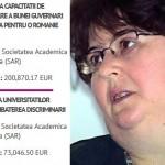 Alina-Mungiu-incasatoarea-de-fonduri-FOND-ONG-FDSC-SOROS